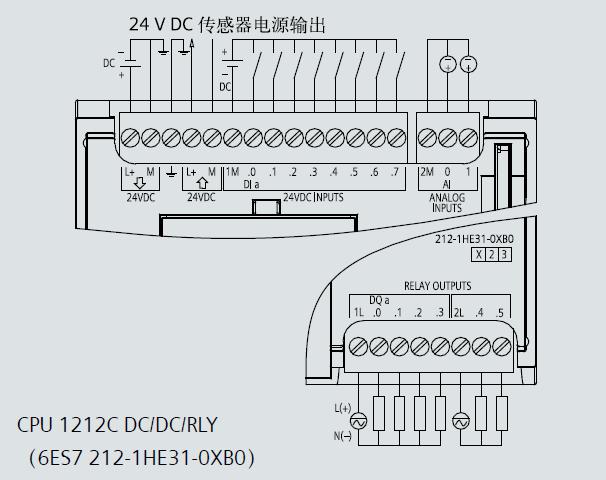 东莞市精一控自动化电气有限公司经营西门子s7-200EM253模块,西门子plc模块,西门子plc定位模块,西门子模块,EM253定位模块,西门子plc扩展模块,s7-200PLC模块,西门子s7-200PLC模块等工控产品.咨询热线:13790148398