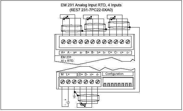 图1. 新的EM231 RTD, 4 模拟量输入接线图  东莞市精一控自动化电气有限公司,提供西门子plc s7-200系列 西门子s7-200模拟量 EM 231 CN 模拟量输入模块 西门子plc型号 西门子plc代理商